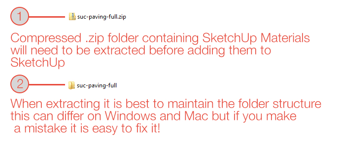 Zipped folder and uncompressed folder